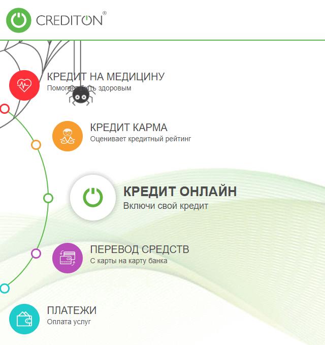 96c7995e0c7f Кредитон – специализированный кредитный ресурс для людей на простых ...